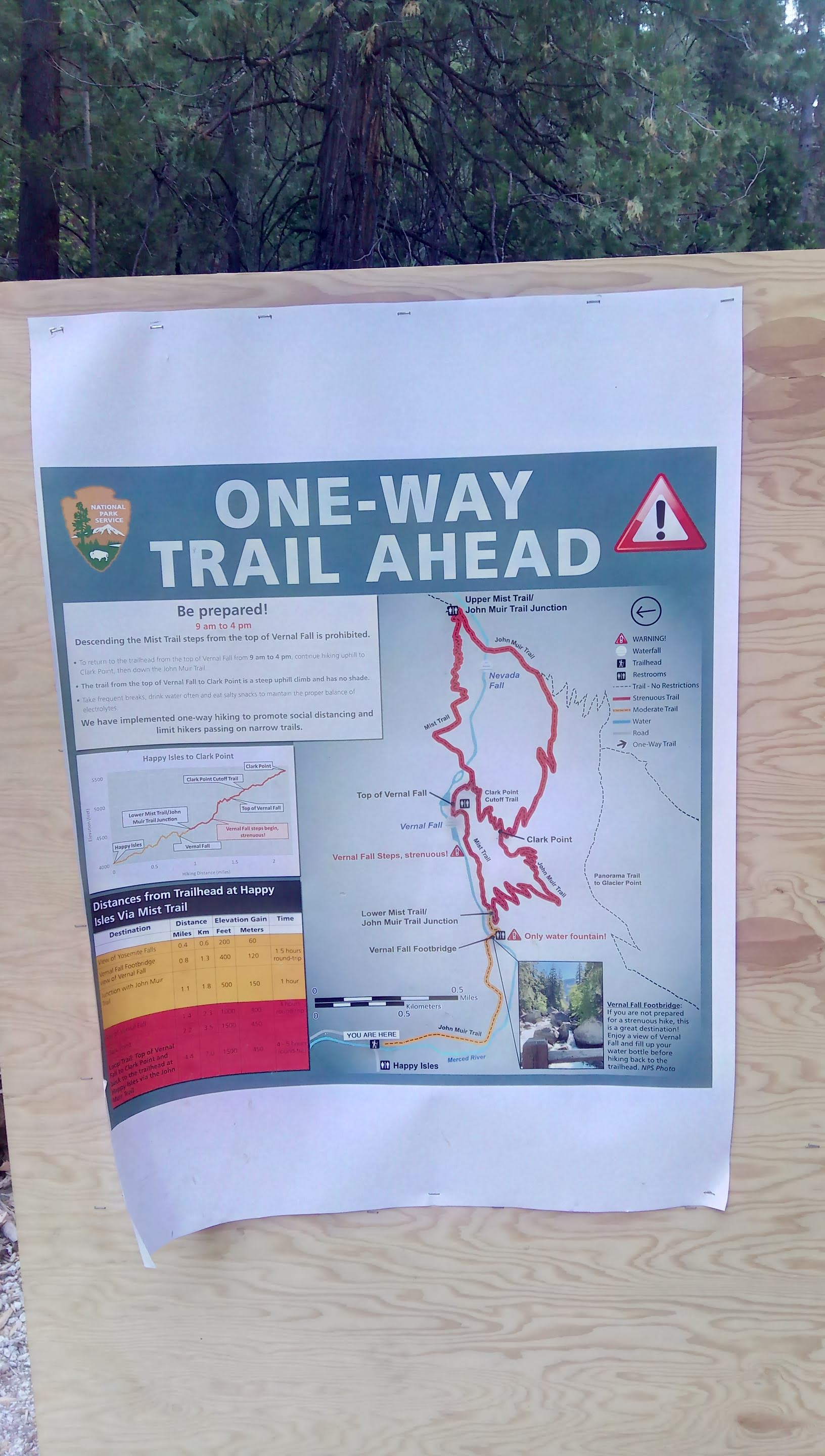 Map of the one way trails below the Nevada fall